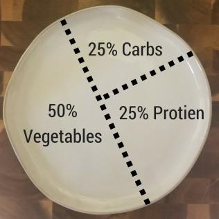50% Vegetables (1)
